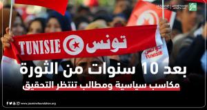 بعد 10 سنوات من الثورة.. مكاسب سياسية ومطالب تنتظر التحقيق