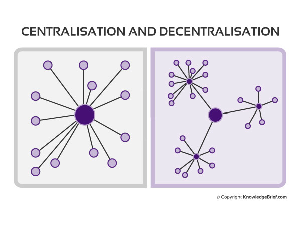 decentralized government example